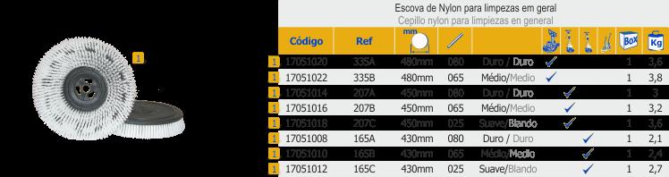 335a 335b 207a 207b 207c 165a 165c 165b