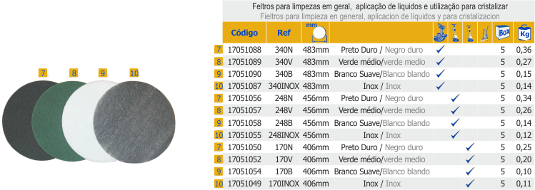 340n 340v 340b 340inox 248n 248v 248b 248inox 170n 170v 170b 170inox